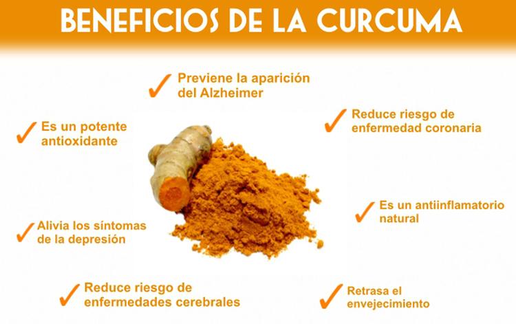 Beneficios Cúrcuma