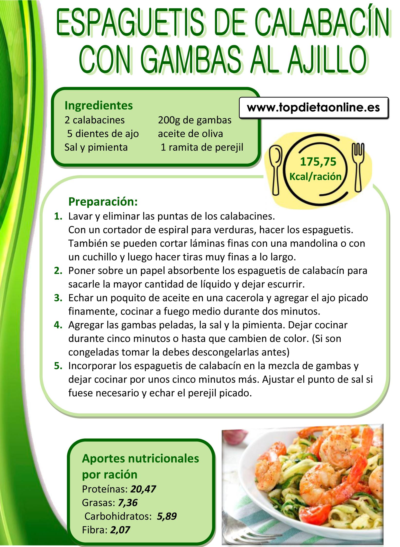 RECETA Espaguetis calabacín