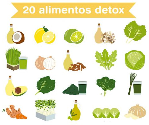 20 alimentos detox topdietaonline